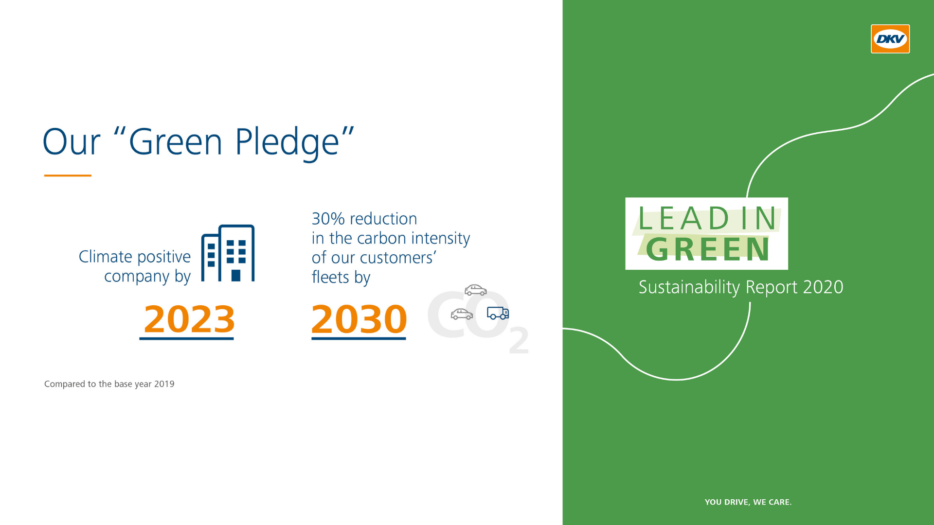 Our Green Pledge + Report cover